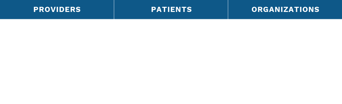 Providers Patients Organizations Value Table